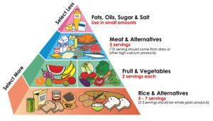 Healthy_Diet_Pyramid